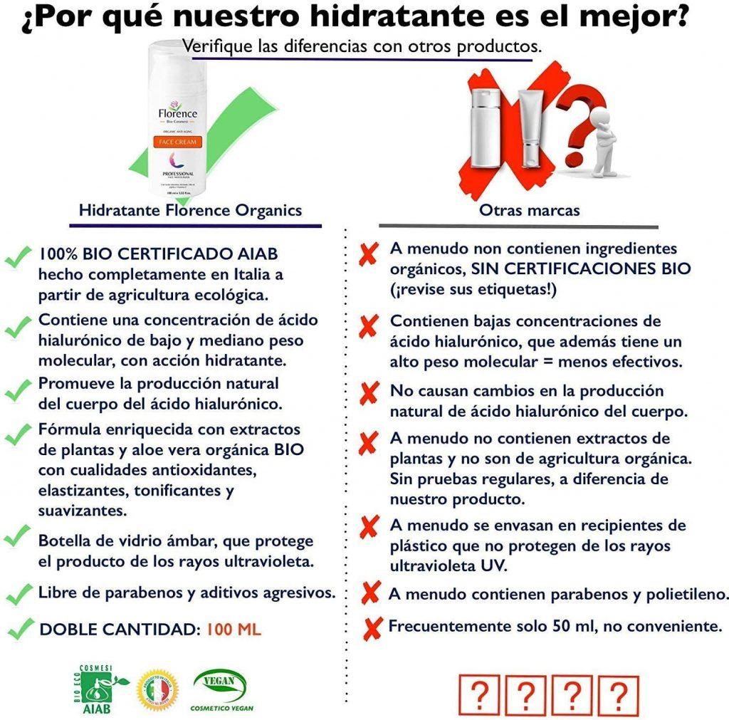 Ventajas Bio Crema Florence Hidratante Facial